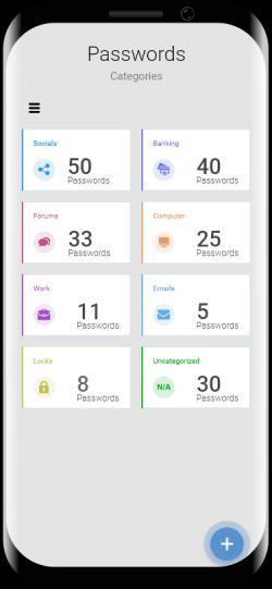 Password Categories